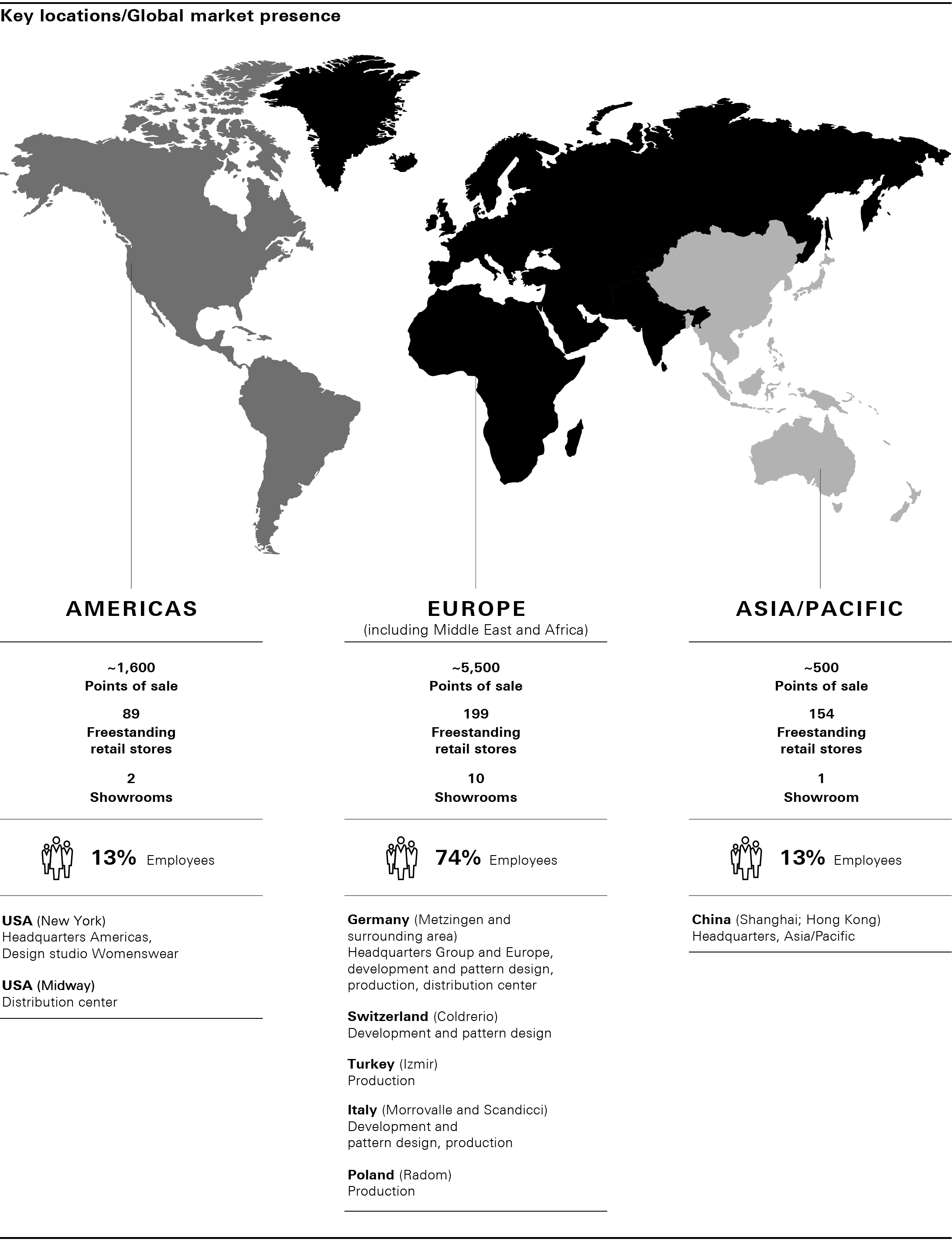Key locations/Global market presence (graphic)